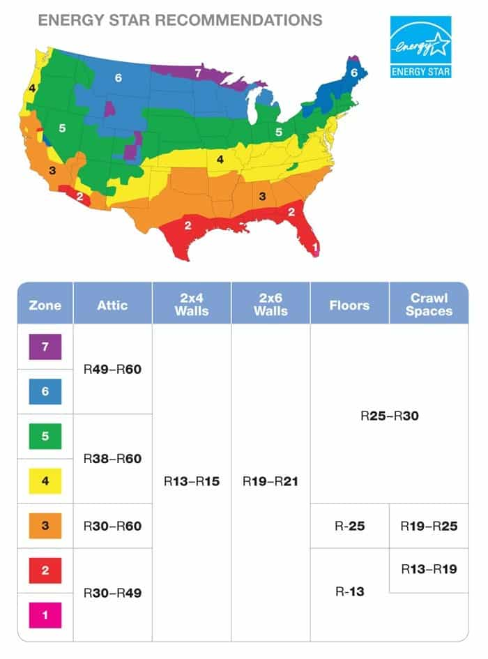Energy Star R-Values Map